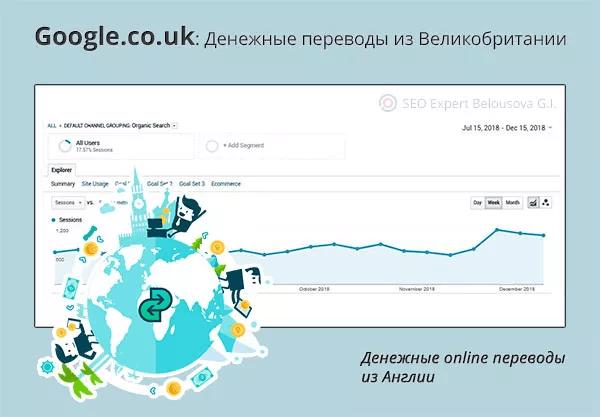 Продвижение сайта по денежным online переводам в Великобритании